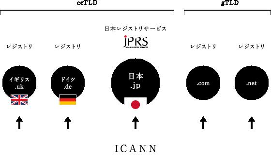 JPRS_1_4